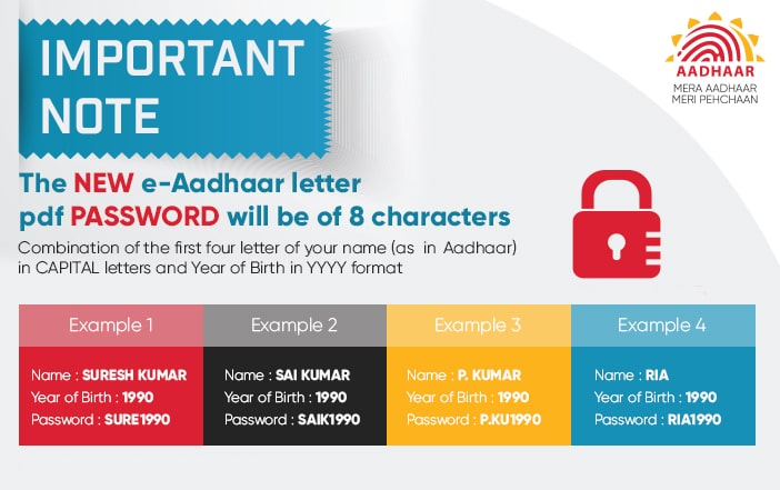 Password Of Downloaded Aadhaar Card
