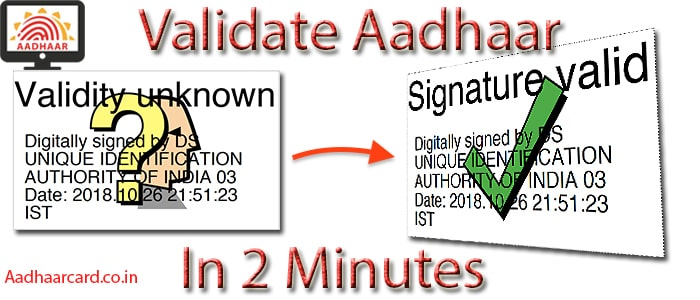 Validate Signature in Aadhaar Card in 2 minutes
