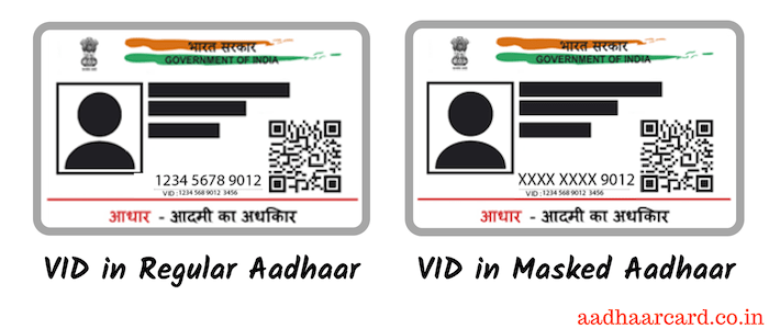 What is Aadhaar Virtual Card and How to Download it